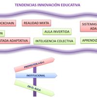 Cómo aplicar las últimas tendencias de Innovación Educativa en el Aula